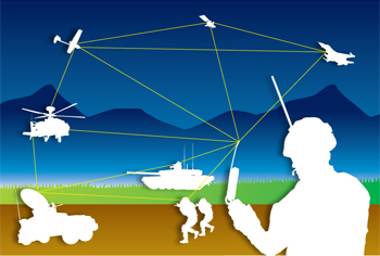 Tactical Communication System for Indian Army